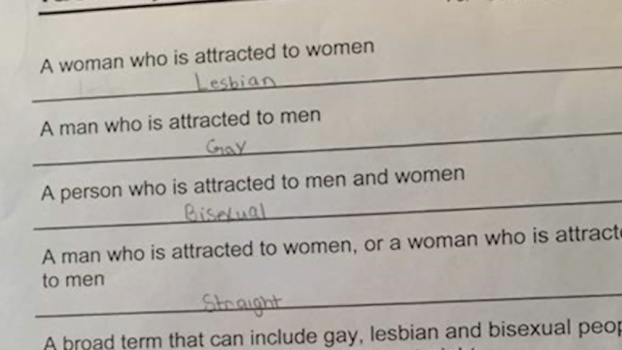 Questioning sexual orientation quiz